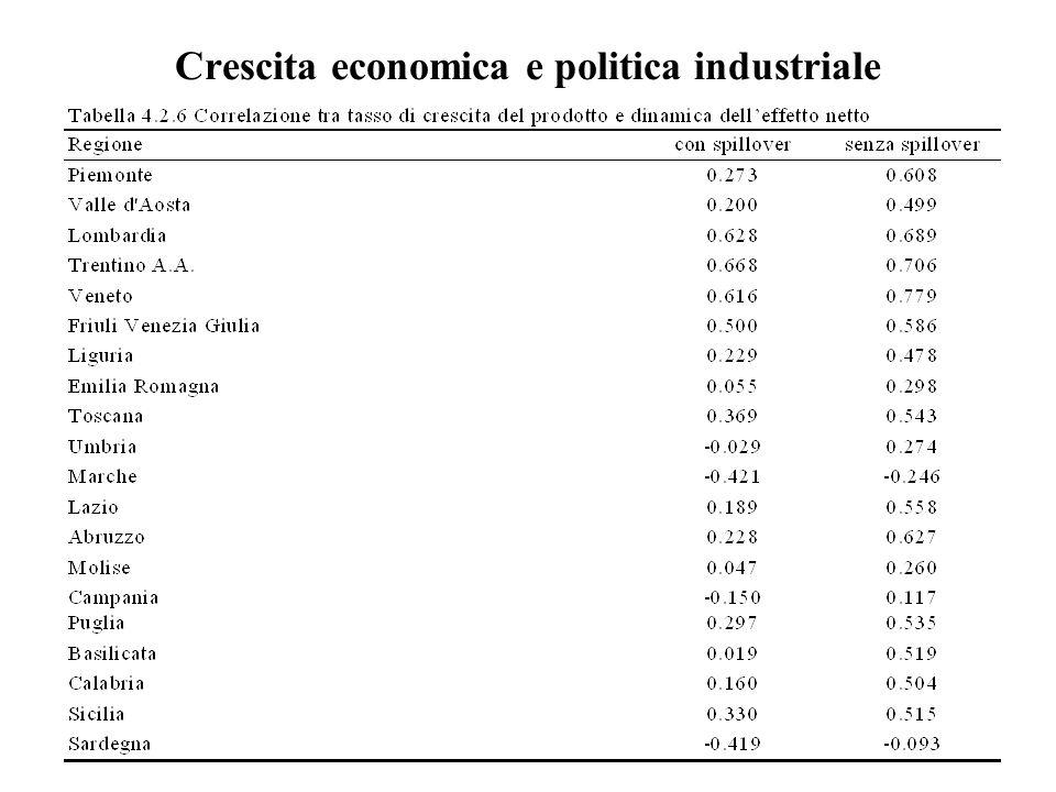 Crescita economica e politica industriale