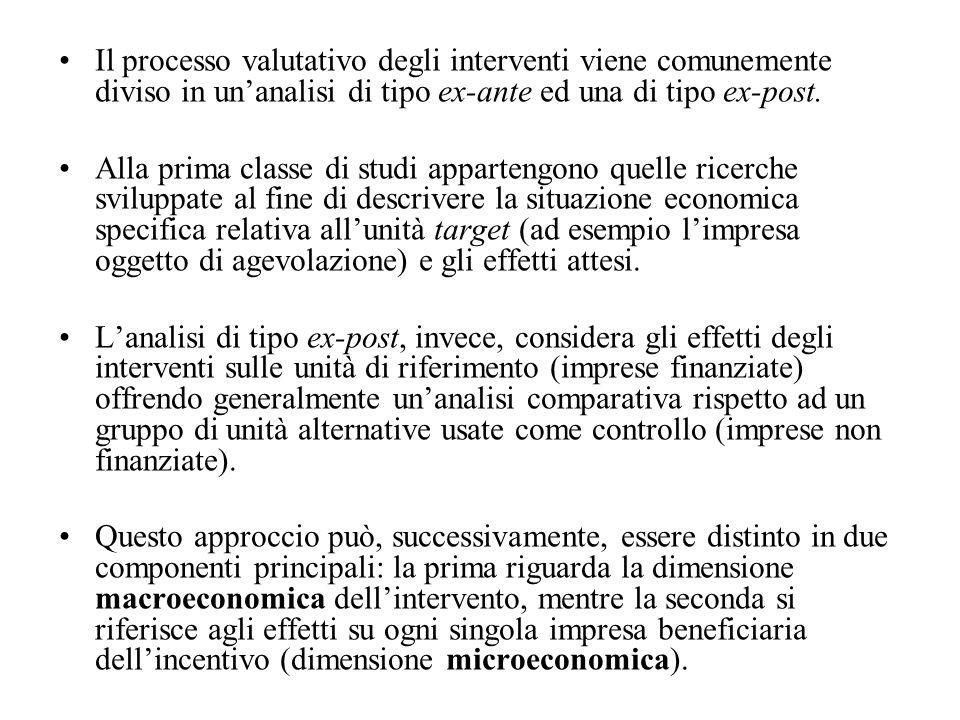 Il processo valutativo degli interventi viene comunemente diviso in un'analisi di tipo ex-ante ed una di tipo ex-post.