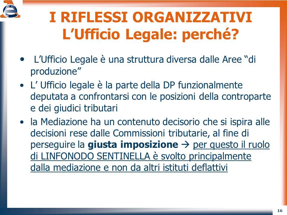 """16 I RIFLESSI ORGANIZZATIVI L'Ufficio Legale: perché? L'Ufficio Legale è una struttura diversa dalle Aree """"di produzione"""" L' Ufficio legale è la parte"""