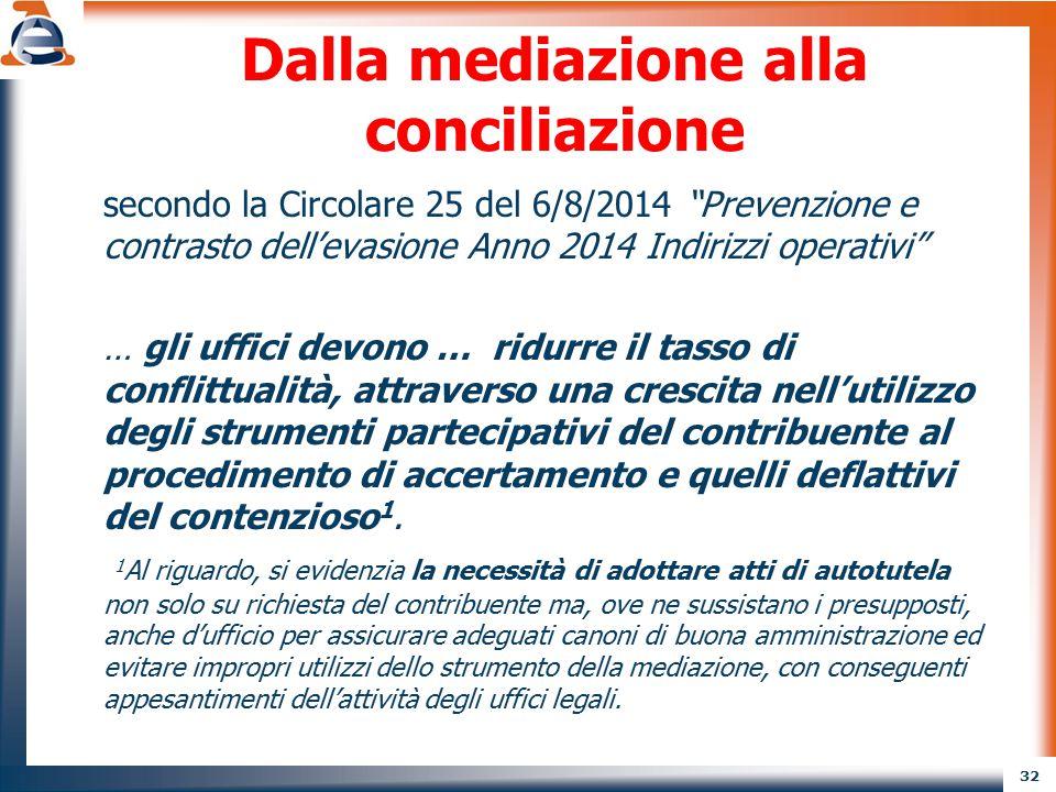 """32 Dalla mediazione alla conciliazione secondo la Circolare 25 del 6/8/2014 """"Prevenzione e contrasto dell'evasione Anno 2014 Indirizzi operativi"""" … gl"""