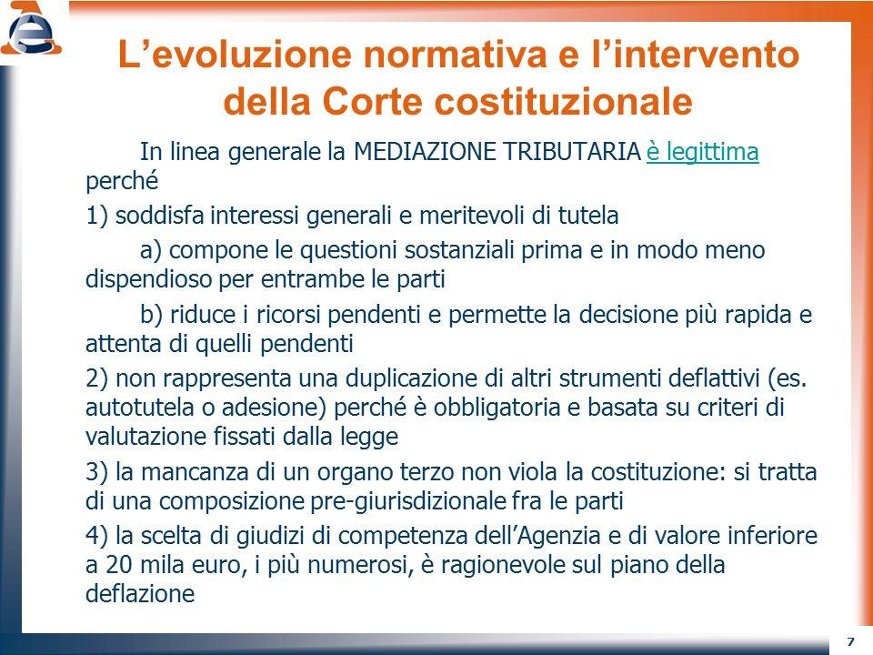 7 L'evoluzione normativa e l'intervento della Corte costituzionale In linea generale la MEDIAZIONE TRIBUTARIA è legittima perchéè legittima 1) soddisf