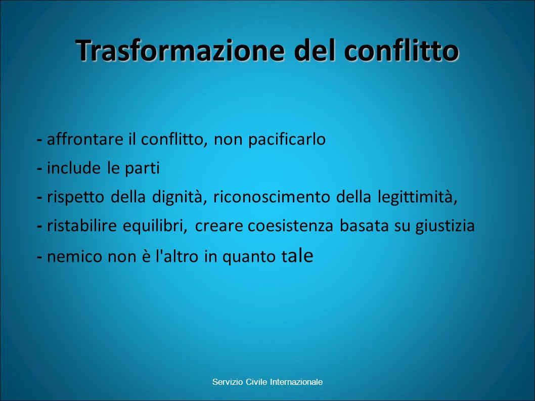 Trasformazione del conflitto - affrontare il conflitto, non pacificarlo - include le parti - rispetto della dignità, riconoscimento della legittimità, - ristabilire equilibri, creare coesistenza basata su giustizia - nemico non è l altro in quanto t ale Servizio Civile Internazionale
