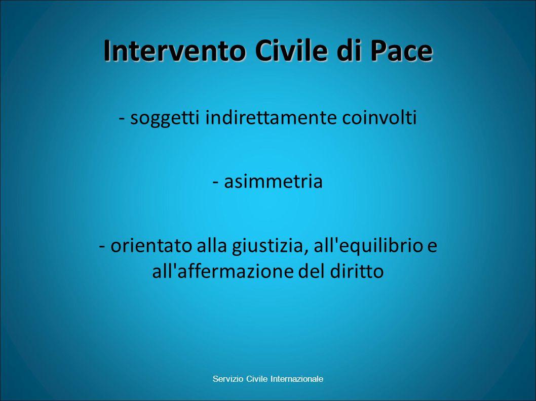 Intervento Civile di Pace Servizio Civile Internazionale - soggetti indirettamente coinvolti - asimmetria - orientato alla giustizia, all equilibrio e all affermazione del diritto
