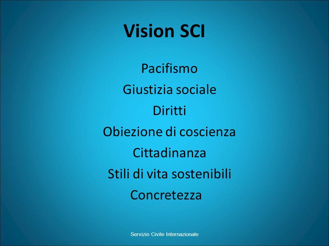 Vision SCI Pacifismo Giustizia sociale Diritti Obiezione di coscienza Cittadinanza Stili di vita sostenibili Concretezza Servizio Civile Internazionale