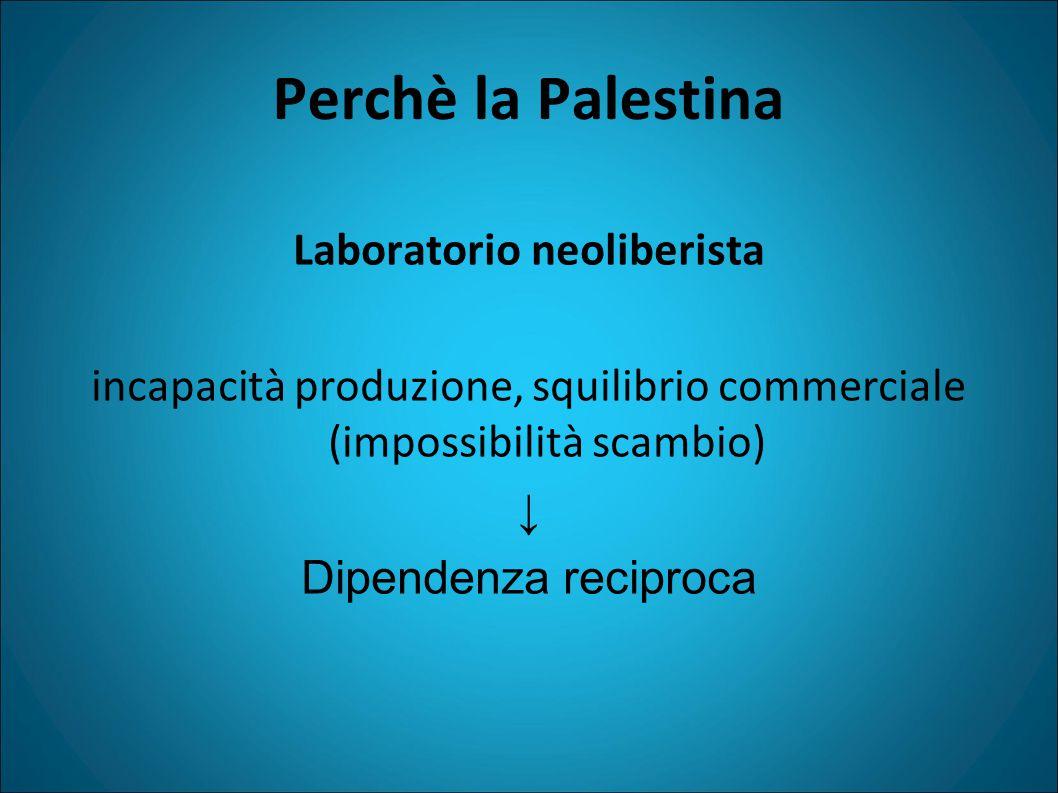 Perchè la Palestina Laboratorio neoliberista incapacità produzione, squilibrio commerciale (impossibilità scambio) ↓ Dipendenza reciproca