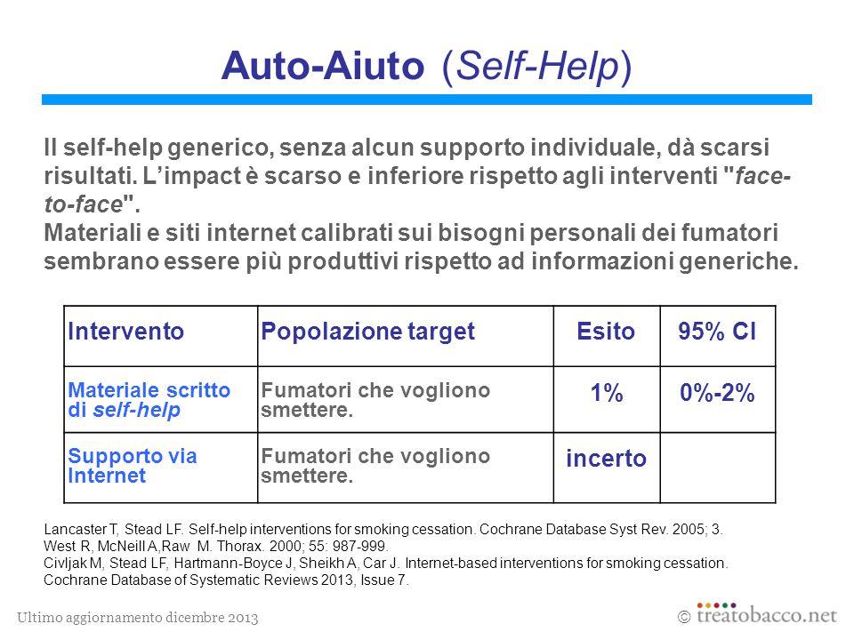 Ultimo aggiornamento dicembre 2013  Auto-Aiuto (Self-Help) Il self-help generico, senza alcun supporto individuale, dà scarsi risultati. L'impact è s
