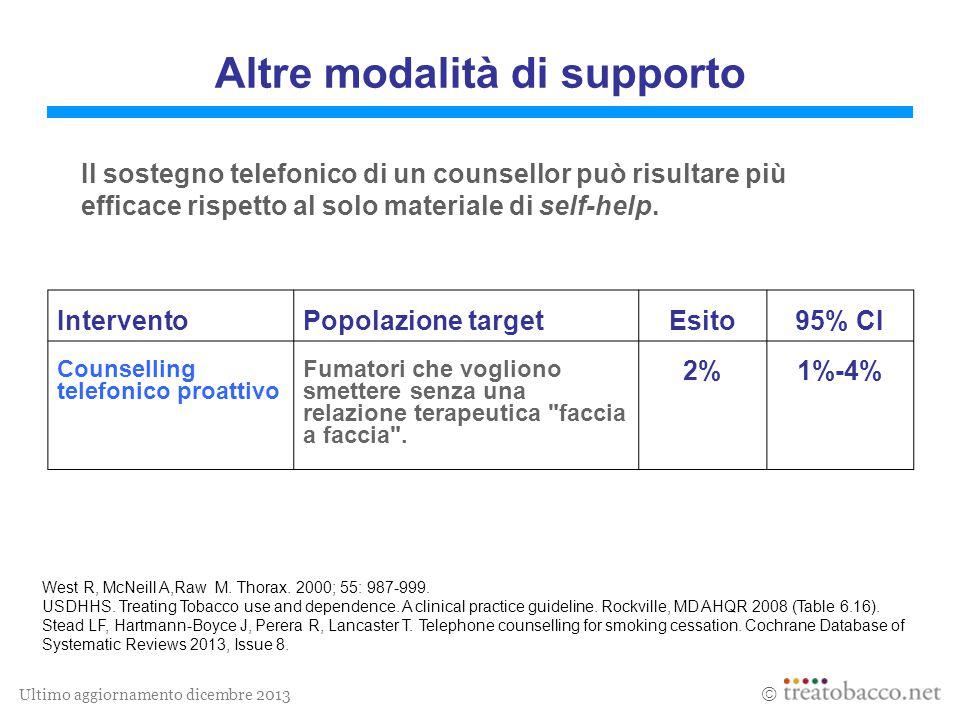 Ultimo aggiornamento dicembre 2013  Altre modalità di supporto Il sostegno telefonico di un counsellor può risultare più efficace rispetto al solo ma