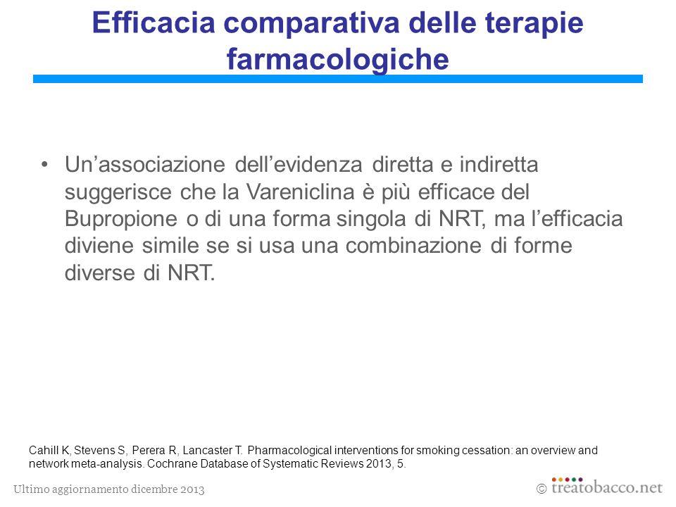 Ultimo aggiornamento dicembre 2013  Efficacia comparativa delle terapie farmacologiche Un'associazione dell'evidenza diretta e indiretta suggerisce c