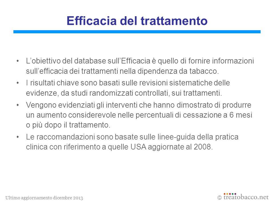 Ultimo aggiornamento dicembre 2013  Efficacia del trattamento L'obiettivo del database sull'Efficacia è quello di fornire informazioni sull'efficacia