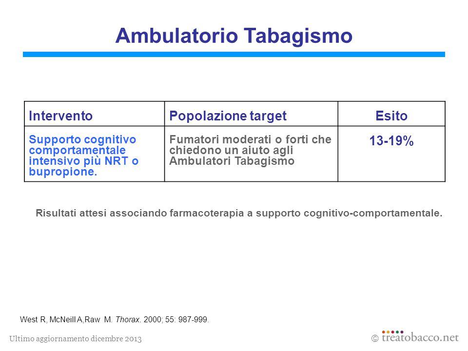 Ultimo aggiornamento dicembre 2013  Ambulatorio Tabagismo West R, McNeill A,Raw M. Thorax. 2000; 55: 987-999. Risultati attesi associando farmacotera
