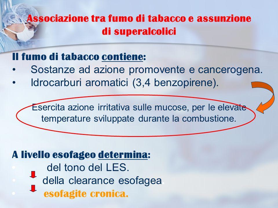Associazione tra fumo di tabacco e assunzione di superalcolici Il fumo di tabacco contiene: Sostanze ad azione promovente e cancerogena.