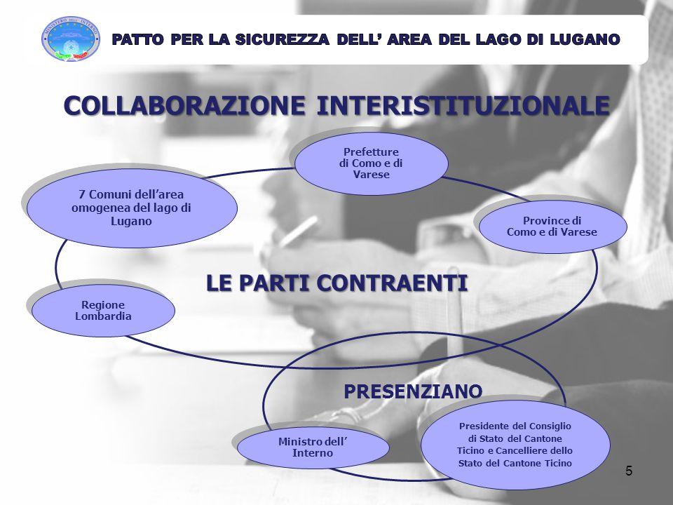 LE PARTI CONTRAENTI Prefetture di Como e di Varese Prefetture di Como e di Varese 7 Comuni dell'area omogenea del lago di Lugano Province di Como e di