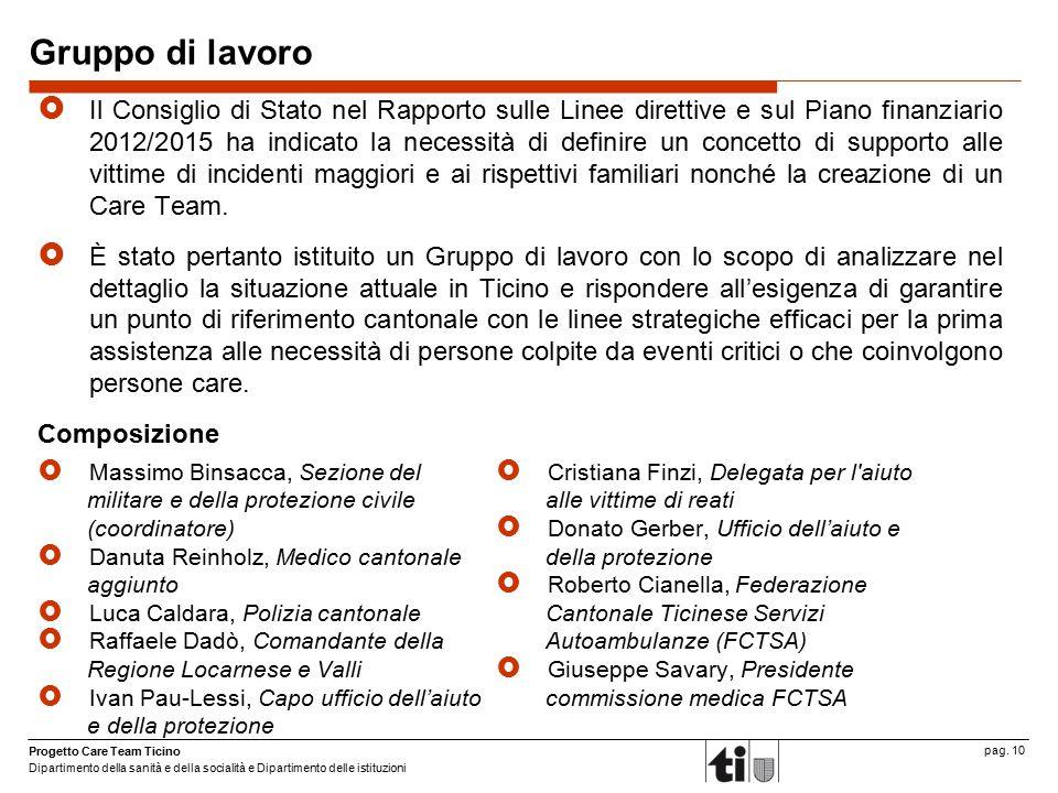 Progetto Care Team Ticino Dipartimento della sanità e della socialità e Dipartimento delle istituzioni pag. 10 Gruppo di lavoro  Massimo Binsacca, Se