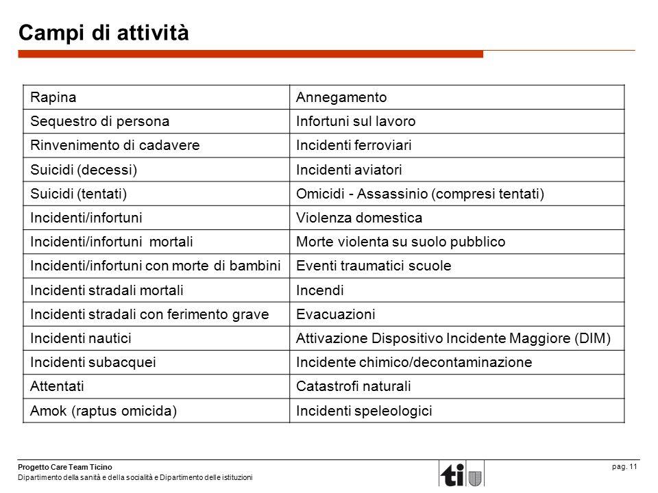 Progetto Care Team Ticino Dipartimento della sanità e della socialità e Dipartimento delle istituzioni pag. 11 Campi di attività RapinaAnnegamento Seq