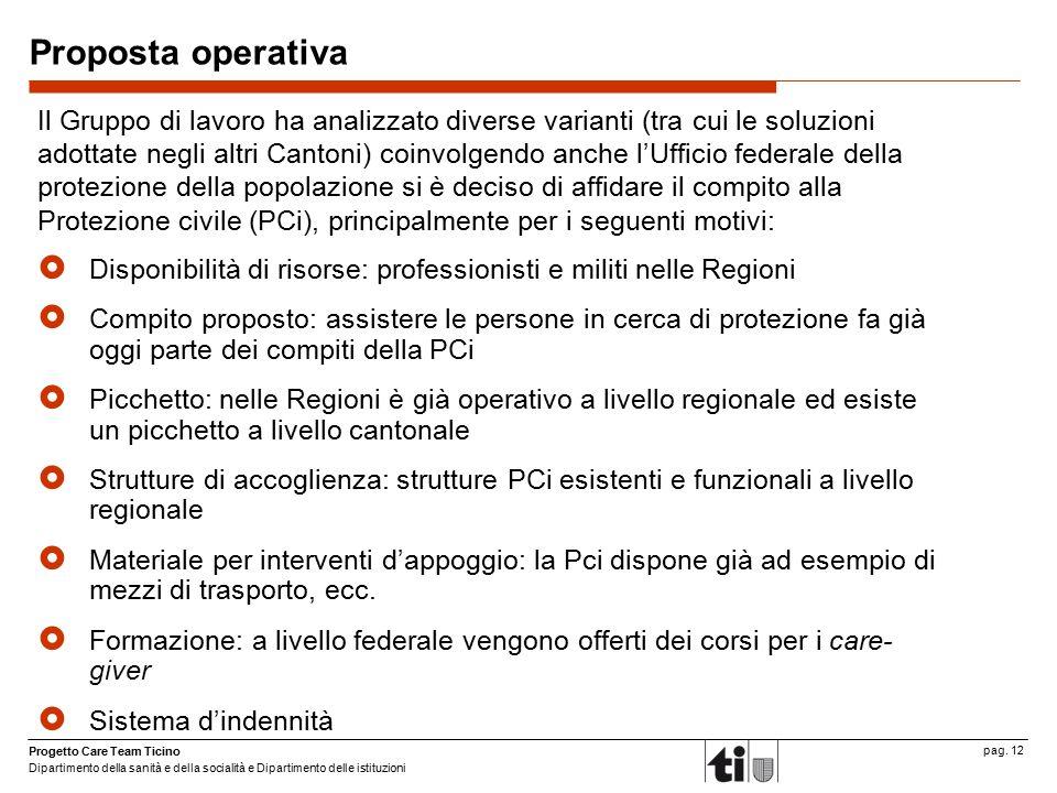 Progetto Care Team Ticino Dipartimento della sanità e della socialità e Dipartimento delle istituzioni pag. 12 Proposta operativa  Disponibilità di r