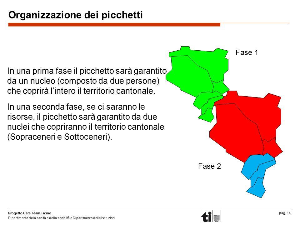 Progetto Care Team Ticino Dipartimento della sanità e della socialità e Dipartimento delle istituzioni pag. 14 Organizzazione dei picchetti In una pri