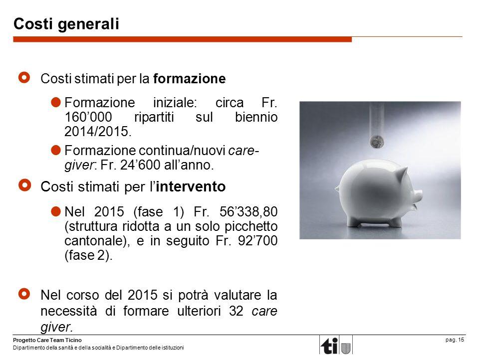 Progetto Care Team Ticino Dipartimento della sanità e della socialità e Dipartimento delle istituzioni pag. 15 Costi generali  Costi stimati per la f