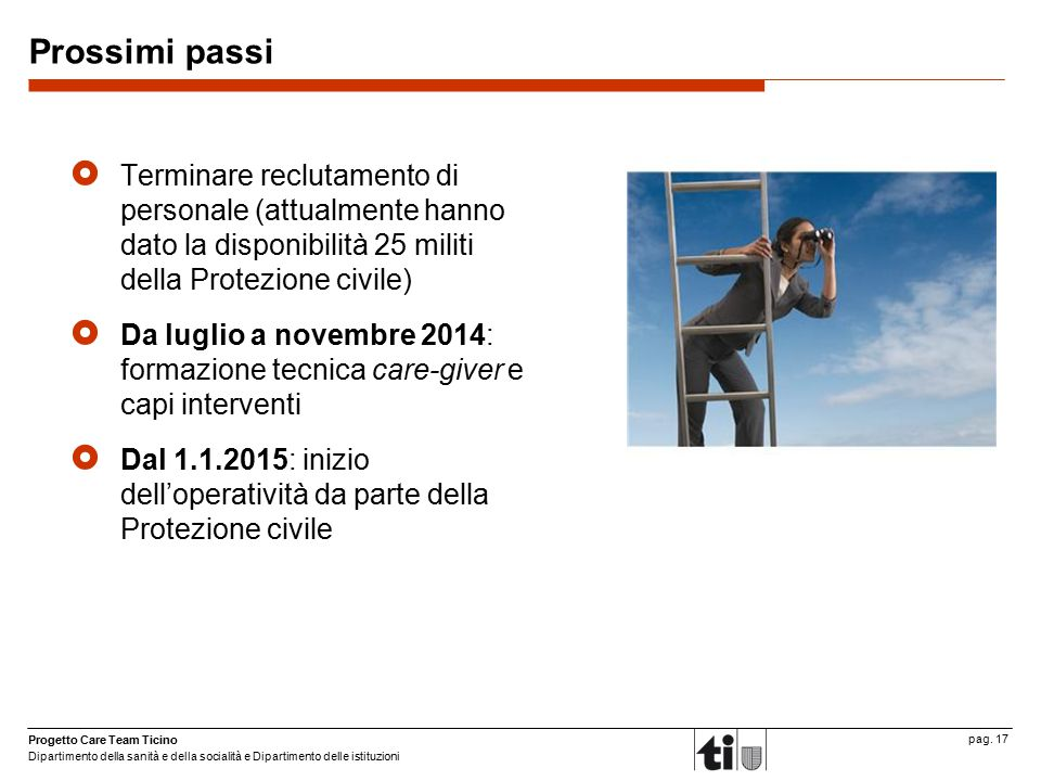 Progetto Care Team Ticino Dipartimento della sanità e della socialità e Dipartimento delle istituzioni pag. 17 Prossimi passi  Terminare reclutamento