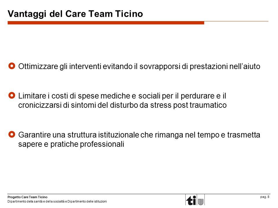Progetto Care Team Ticino Dipartimento della sanità e della socialità e Dipartimento delle istituzioni pag. 8 Vantaggi del Care Team Ticino  Ottimizz