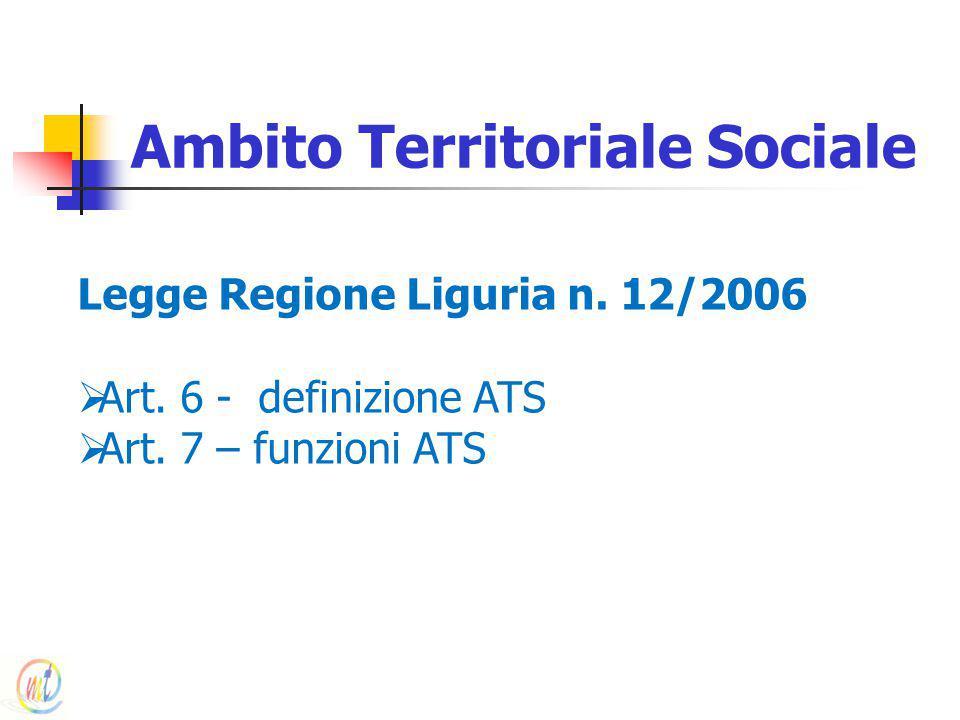Ambito Territoriale Sociale Legge Regione Liguria n. 12/2006  Art. 6 - definizione ATS  Art. 7 – funzioni ATS