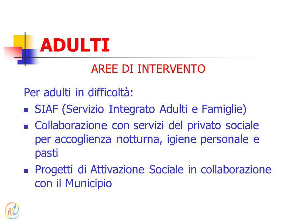 ADULTI AREE DI INTERVENTO Per adulti in difficoltà: SIAF (Servizio Integrato Adulti e Famiglie) Collaborazione con servizi del privato sociale per acc