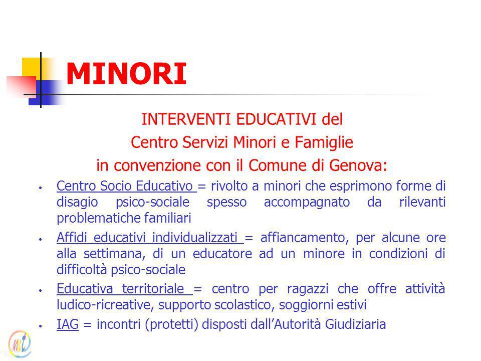MINORI INTERVENTI EDUCATIVI del Centro Servizi Minori e Famiglie in convenzione con il Comune di Genova: Centro Socio Educativo = rivolto a minori che