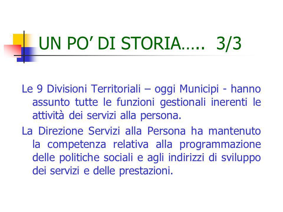 COS'E' l'Ambito Territoriale Sociale secondo l' art.