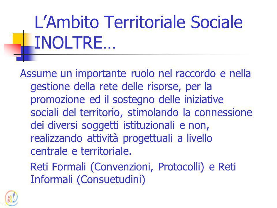 L'Ambito Territoriale Sociale INOLTRE… Assume un importante ruolo nel raccordo e nella gestione della rete delle risorse, per la promozione ed il sost