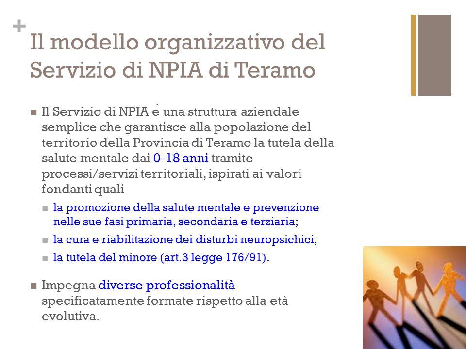 + Il modello organizzativo del Servizio di NPIA di Teramo Il Servizio di NPIA e ̀ una struttura aziendale semplice che garantisce alla popolazione del