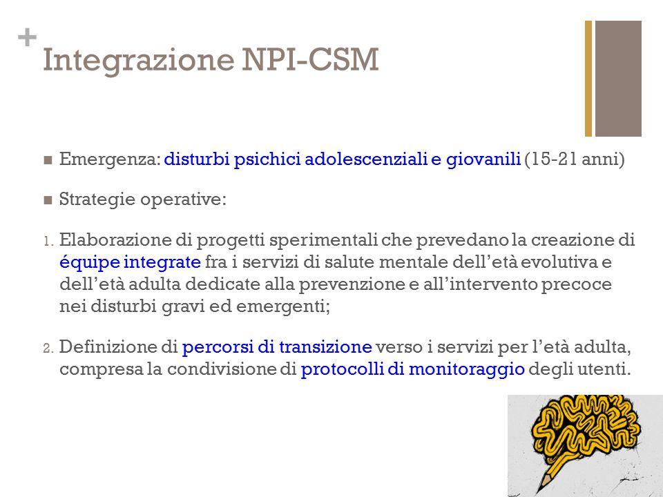 + Integrazione NPI-CSM Emergenza: disturbi psichici adolescenziali e giovanili (15-21 anni) Strategie operative: 1. Elaborazione di progetti speriment