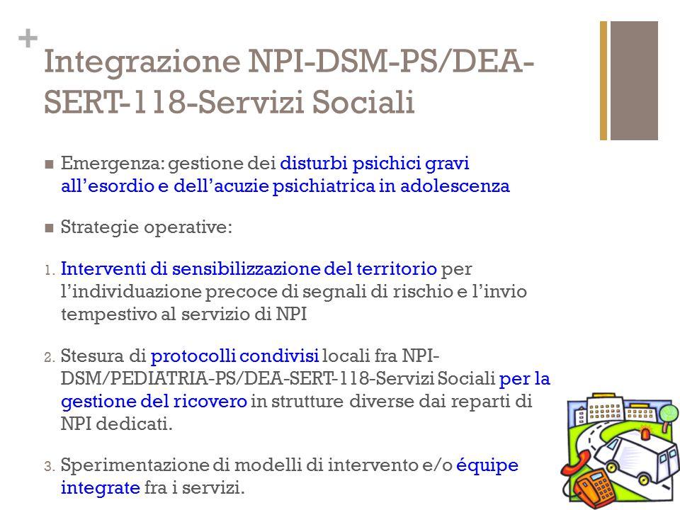 + Integrazione NPI-DSM-PS/DEA- SERT-118-Servizi Sociali Emergenza: gestione dei disturbi psichici gravi all'esordio e dell'acuzie psichiatrica in adol