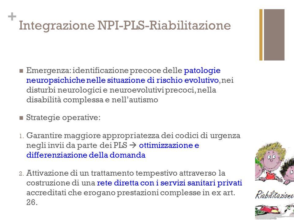 + Integrazione NPI-PLS-Riabilitazione Emergenza: identificazione precoce delle patologie neuropsichiche nelle situazione di rischio evolutivo, nei dis