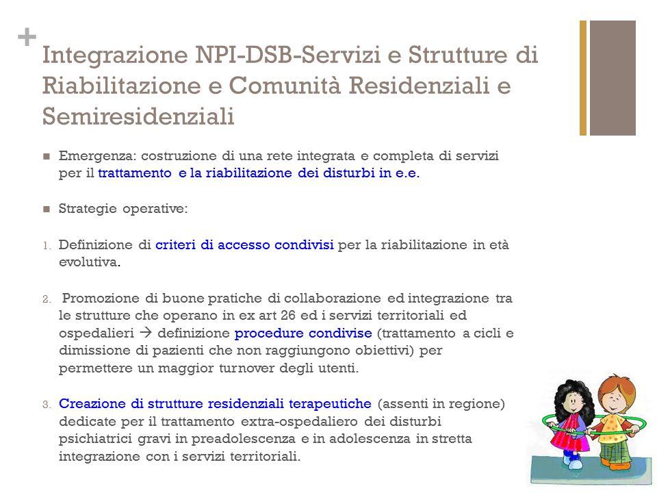 + Integrazione NPI-DSB-Servizi e Strutture di Riabilitazione e Comunità Residenziali e Semiresidenziali Emergenza: costruzione di una rete integrata e