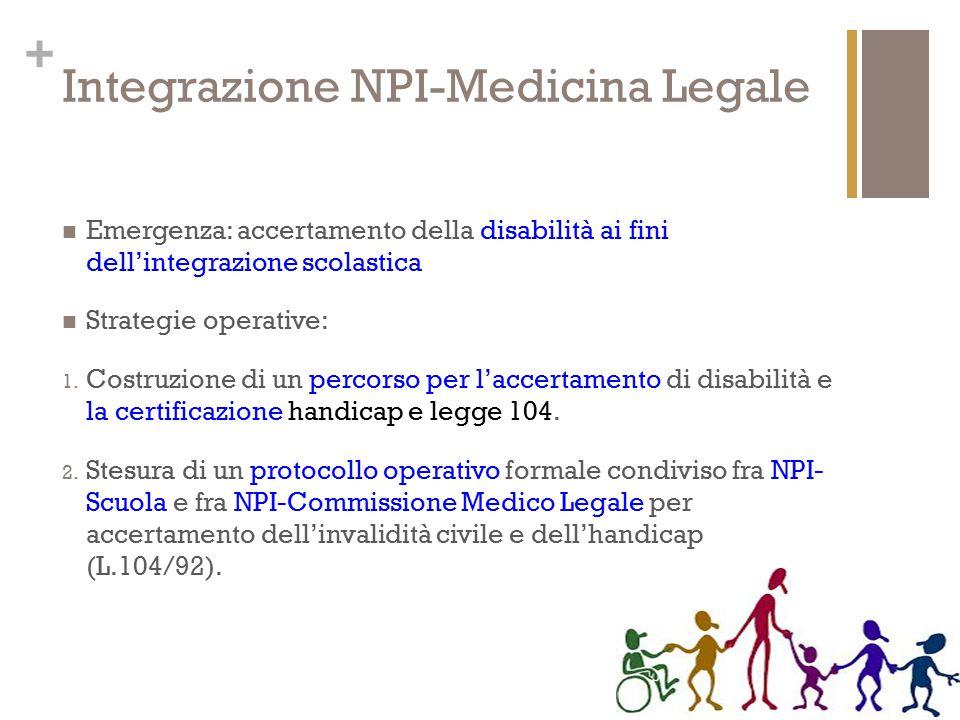 + Integrazione NPI-Medicina Legale Emergenza: accertamento della disabilità ai fini dell'integrazione scolastica Strategie operative: 1. Costruzione d