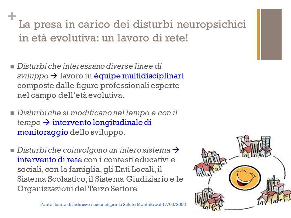 + La presa in carico dei disturbi neuropsichici in età evolutiva: un lavoro di rete! Disturbi che interessano diverse linee di sviluppo  lavoro in éq
