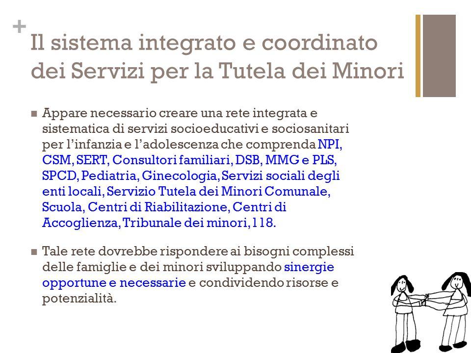 + Il sistema integrato e coordinato dei Servizi per la Tutela dei Minori Appare necessario creare una rete integrata e sistematica di servizi socioedu