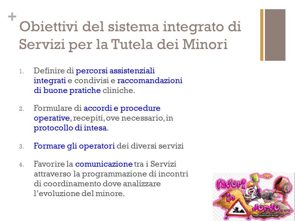 + Obiettivi del sistema integrato di Servizi per la Tutela dei Minori 1. Definire di percorsi assistenziali integrati e condivisi e raccomandazioni di
