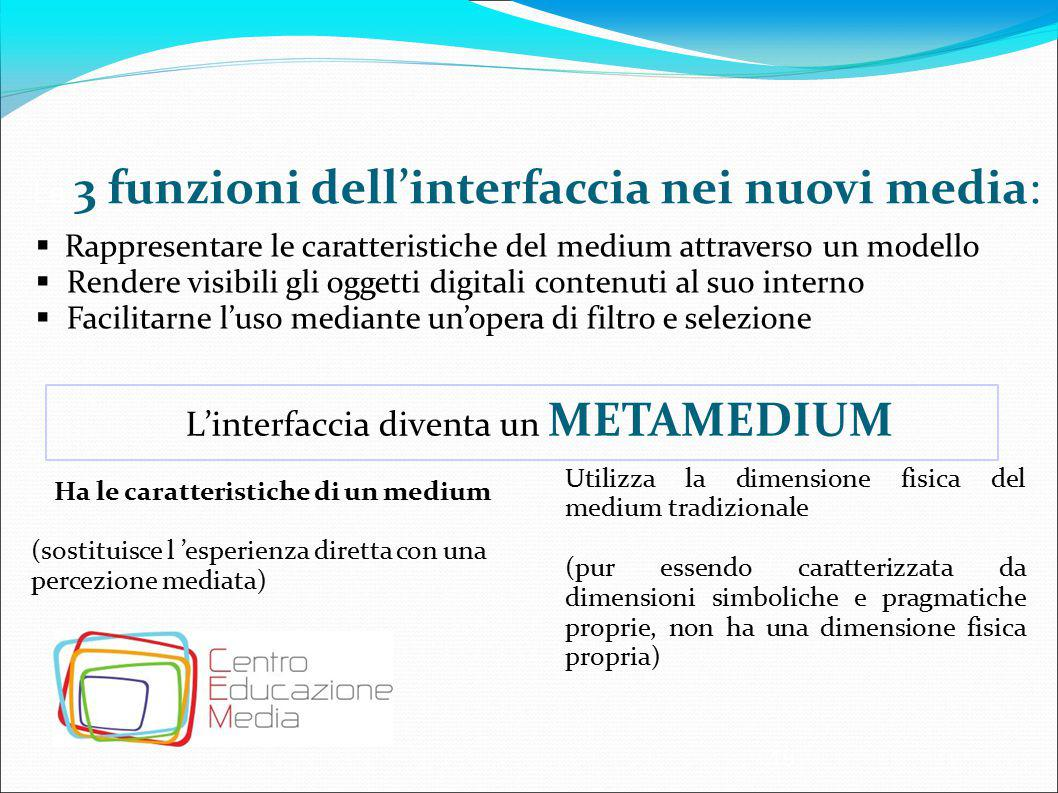 L'interfaccia diventa un METAMEDIUM Ha le caratteristiche di un medium (sostituisce l 'esperienza diretta con una percezione mediata) Utilizza la dime
