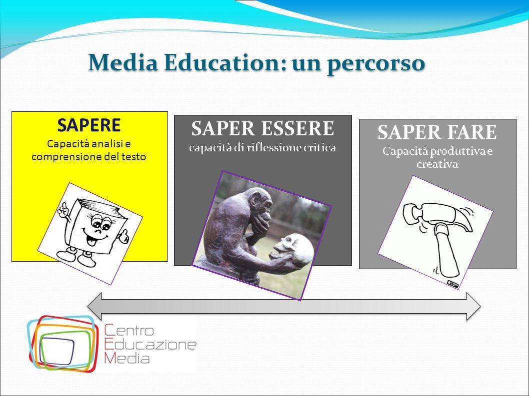 Media Education: un percorso SAPERE Capacità analisi e comprensione del testo SAPER ESSERE capacità di riflessione critica SAPER FARE Capacità produtt