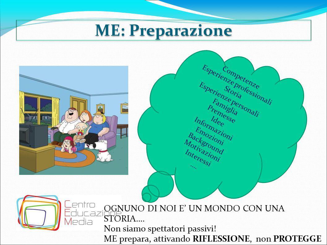 ME: Preparazione Competenze Esperienze professionali Storia Esperienze personali Famiglia Premesse Idee Informazioni Emozioni Background Motivazioni I