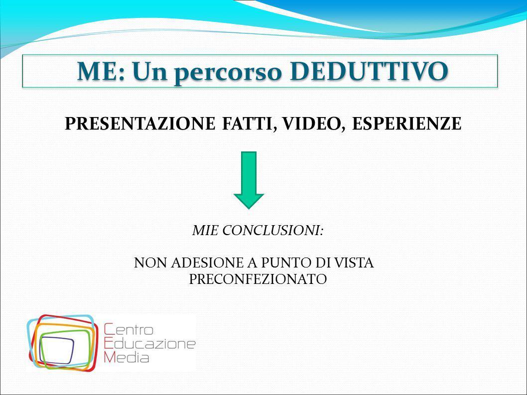 ME: Un percorso DEDUTTIVO PRESENTAZIONE FATTI, VIDEO, ESPERIENZE MIE CONCLUSIONI: NON ADESIONE A PUNTO DI VISTA PRECONFEZIONATO