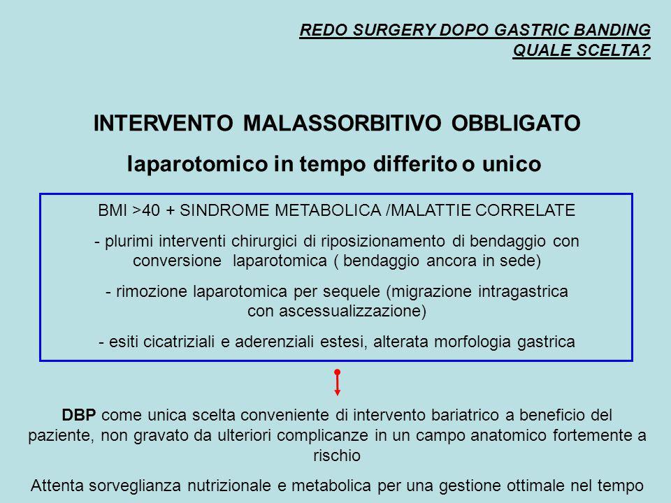 REDO SURGERY DOPO GASTRIC BANDING QUALE SCELTA? INTERVENTO MALASSORBITIVO OBBLIGATO laparotomico in tempo differito o unico BMI >40 + SINDROME METABOL