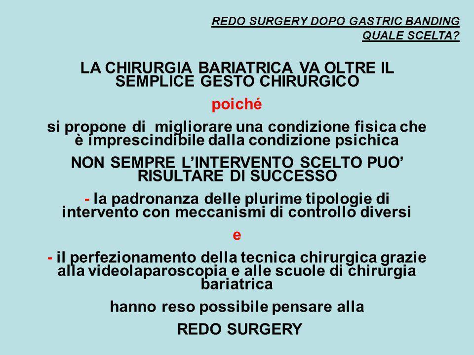 REDO SURGERY DOPO GASTRIC BANDING PROBLEMATICHE DELLA REDO SURGERY REDO SURGERY SIGNIFICA ANCORA MAGGIOR IMPEGNO PER IL CHIRURGO SU DUE FRONTI SODDISFARE LE MAGGIORI ASPETTATIVE DEL PAZIENTE RESPONSABILITA' DI SCELTA DI UN INTERVENTO DI SICURO SUCCESSO SUPERARE LE DIFFICOLTA' DI UN CAMPO ANATOMICO SOVVERTITO TECNICA CHIRURGICA DI LIVELLO SUPERIORE