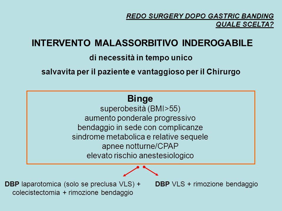 REDO SURGERY DOPO GASTRIC BANDING QUALE SCELTA? INTERVENTO MALASSORBITIVO INDEROGABILE di necessità in tempo unico salvavita per il paziente e vantagg