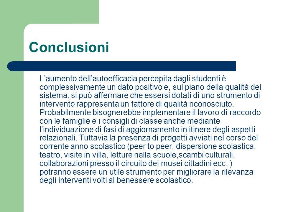Conclusioni L'aumento dell'autoefficacia percepita dagli studenti è complessivamente un dato positivo e, sul piano della qualità del sistema, si può a