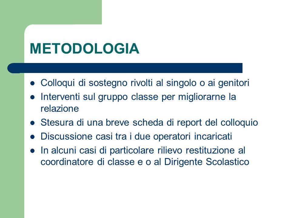 METODOLOGIA Colloqui di sostegno rivolti al singolo o ai genitori Interventi sul gruppo classe per migliorarne la relazione Stesura di una breve sched