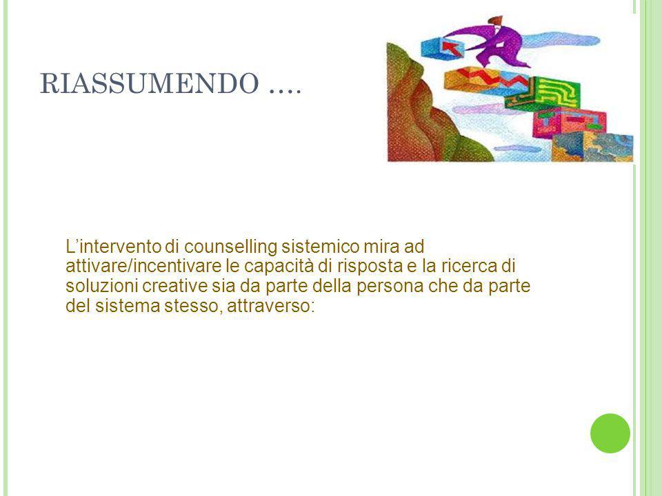 L'intervento di counselling sistemico mira ad attivare/incentivare le capacità di risposta e la ricerca di soluzioni creative sia da parte della persona che da parte del sistema stesso, attraverso: RIASSUMENDO ….