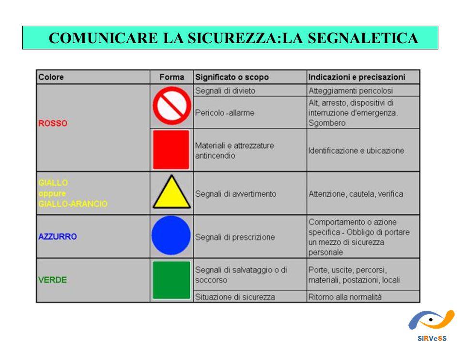 COMUNICARE LA SICUREZZA:LA SEGNALETICA SiRVeSS