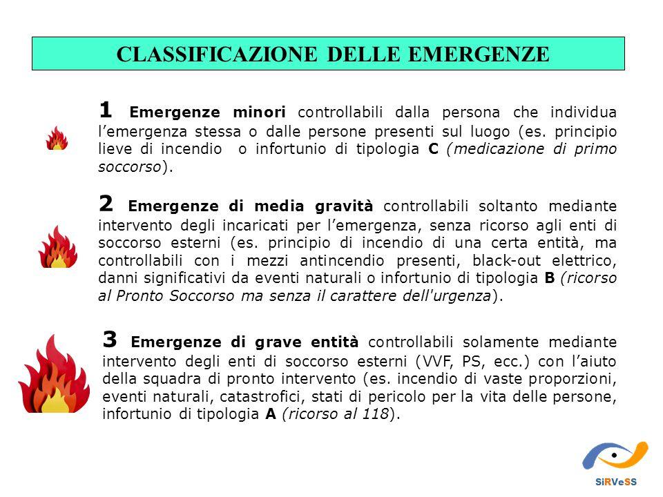 1 Emergenze minori controllabili dalla persona che individua l'emergenza stessa o dalle persone presenti sul luogo (es. principio lieve di incendio o