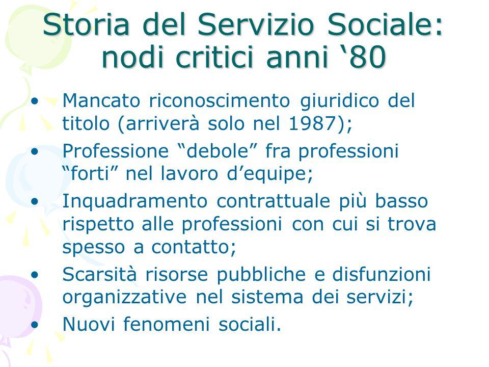 """Storia del Servizio Sociale: nodi critici anni '80 Mancato riconoscimento giuridico del titolo (arriverà solo nel 1987); Professione """"debole"""" fra prof"""